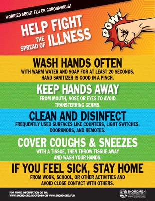 Stop the Spread of Illness Poster